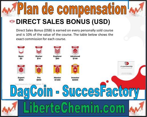 plan compensation dagcoin successfactory