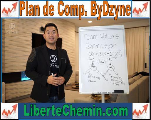 plan de compensation bydzyne