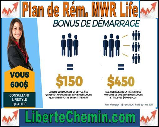 plan de compensation mwr life